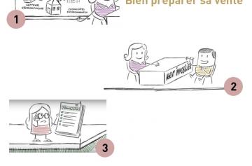 Le guide du vendeur - Bien préparer sa vente